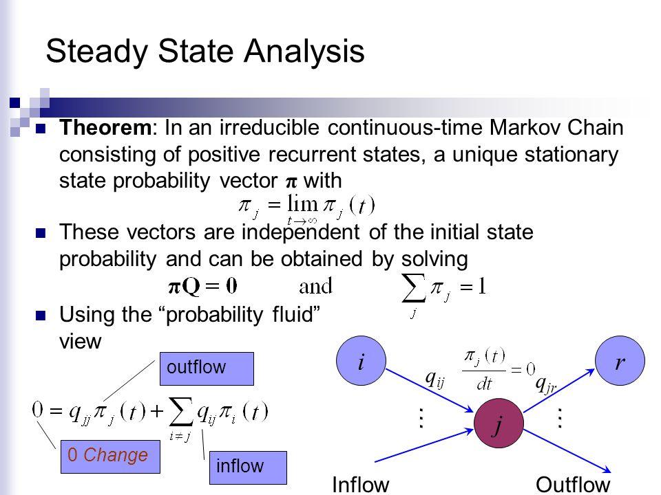 … … Steady State Analysis i r j