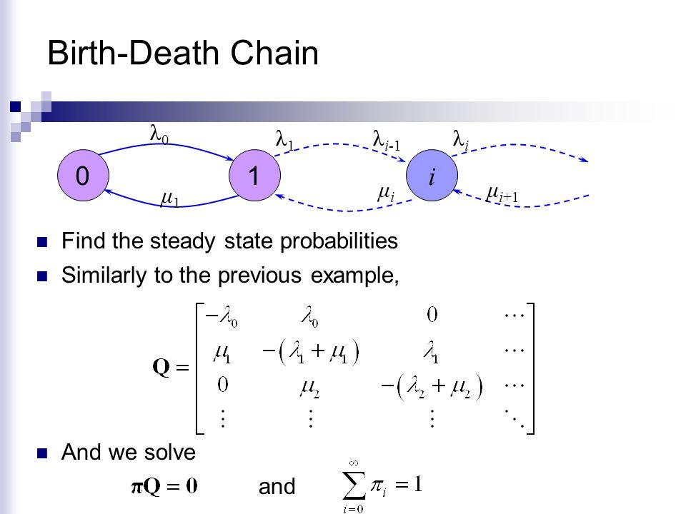 Birth-Death Chain 1 i λ0 λ1 λi-1 λi μ1 μi μi+1