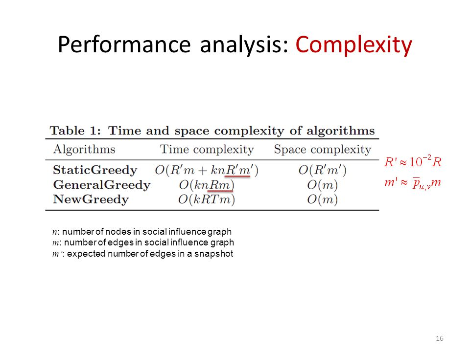 Performance analysis: Complexity