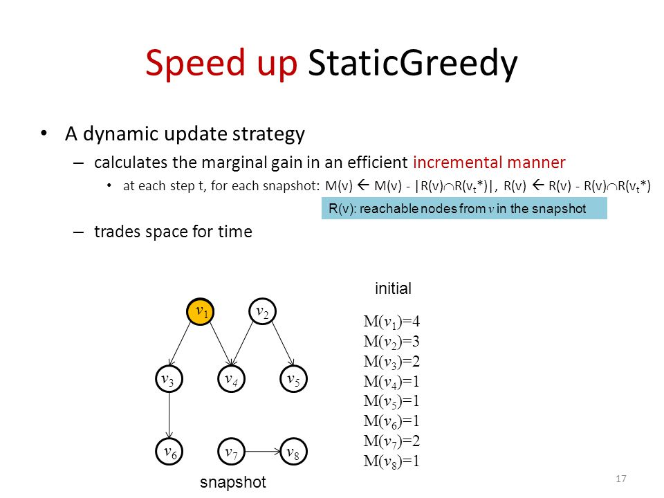 Speed up StaticGreedy A dynamic update strategy
