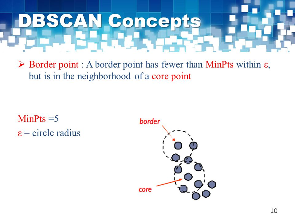 DBSCAN Concepts Border point : A border point has fewer than MinPts within ε, but is in the neighborhood of a core point.