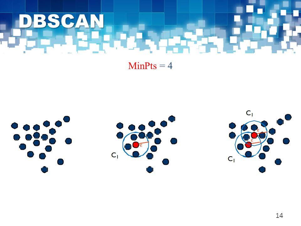 DBSCAN MinPts = 4