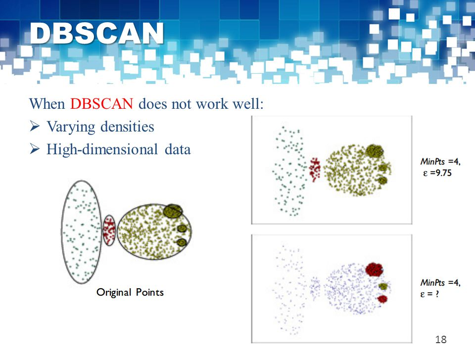 DBSCAN When DBSCAN does not work well: Varying densities