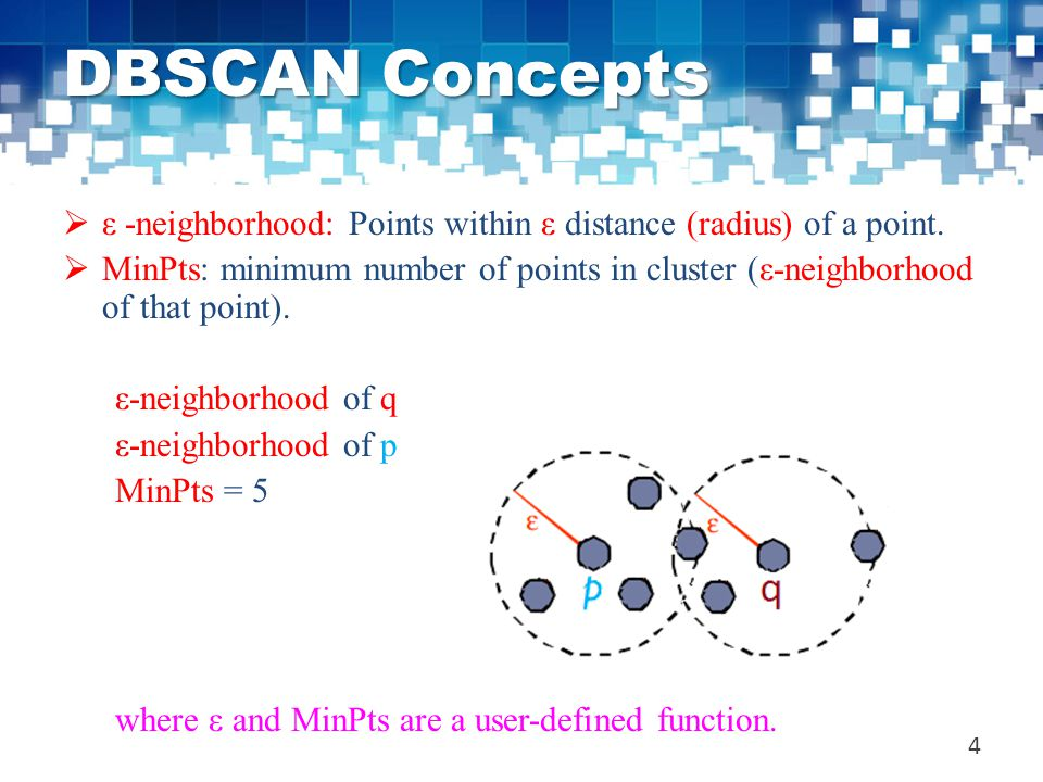 DBSCAN Concepts ε -neighborhood: Points within ε distance (radius) of a point.