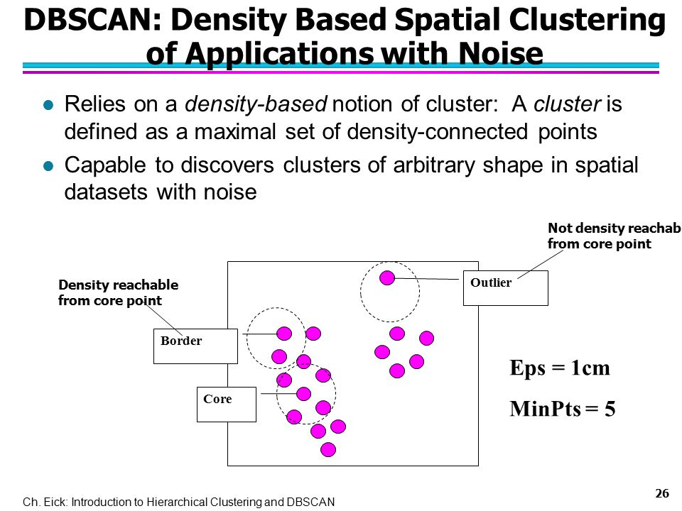 DBSCAN: Density Based Spatial Clustering of Applications with Noise