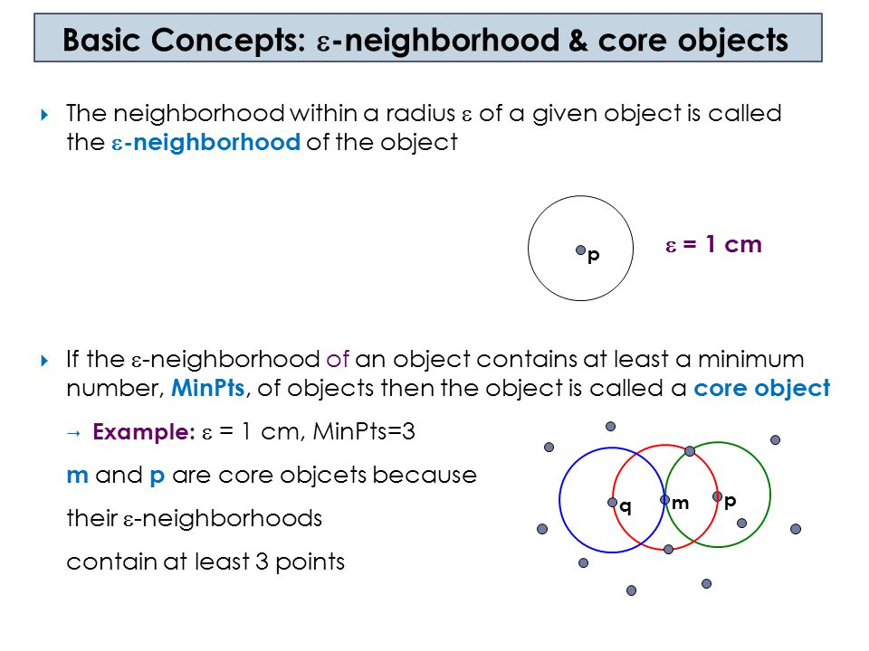 Basic Concepts: -neighborhood & core objects