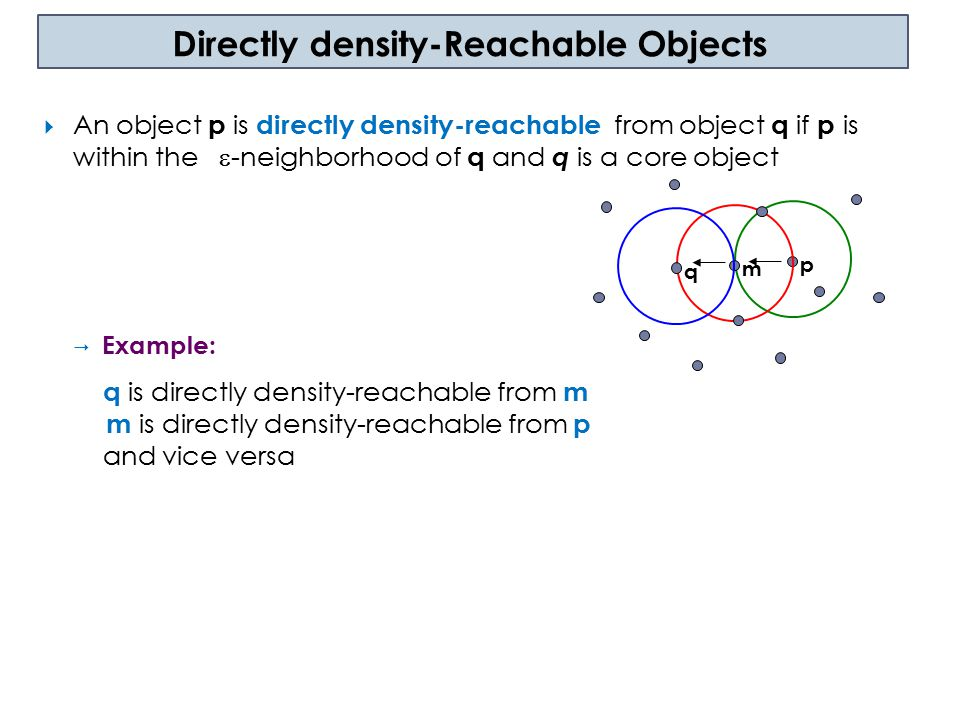 Directly density-Reachable Objects