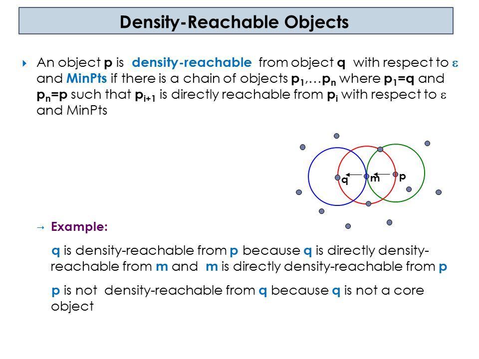 Density-Reachable Objects