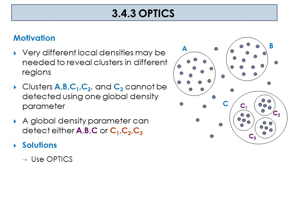 3.4.3 OPTICS Motivation. Very different local densities may be needed to reveal clusters in different regions.
