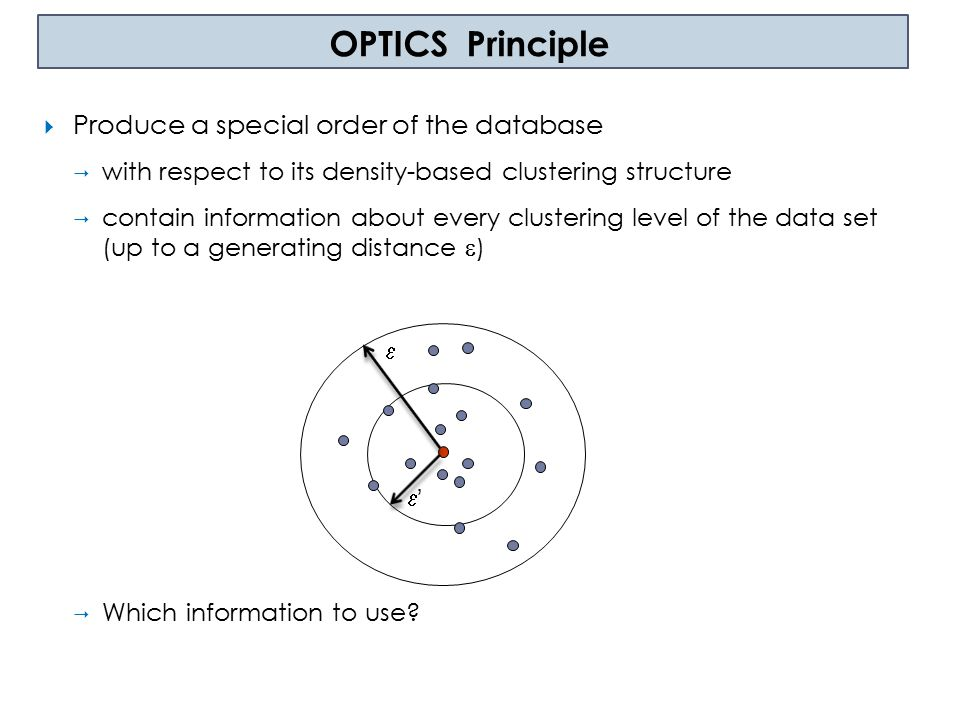 OPTICS Principle Produce a special order of the database