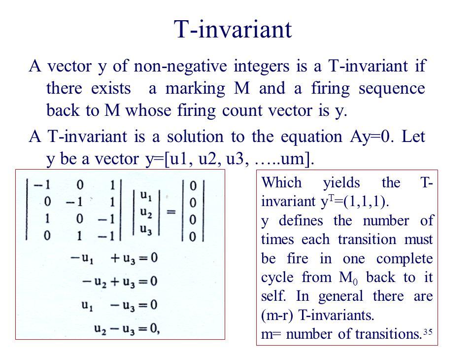T-invariant