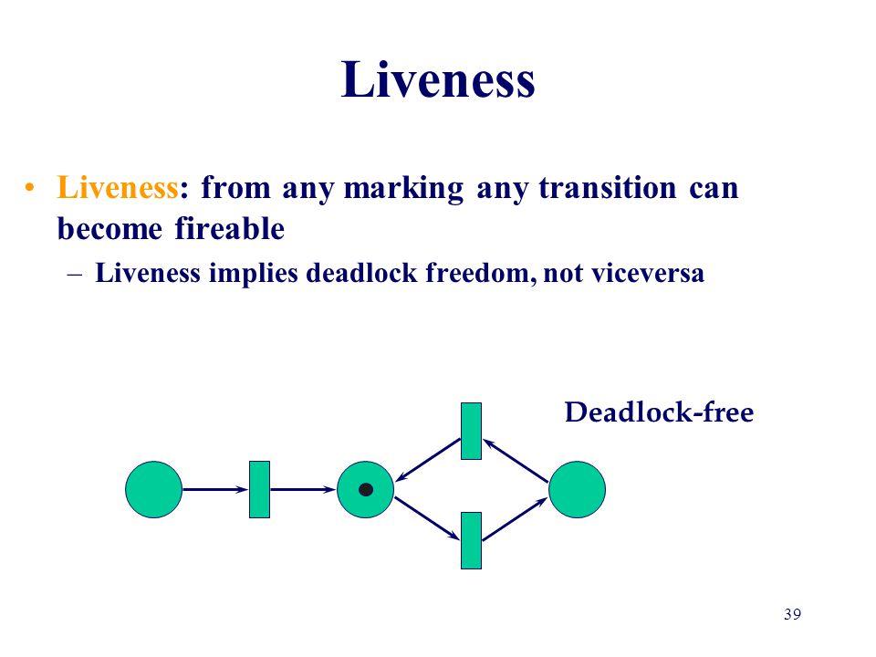 Liveness Deadlock-free