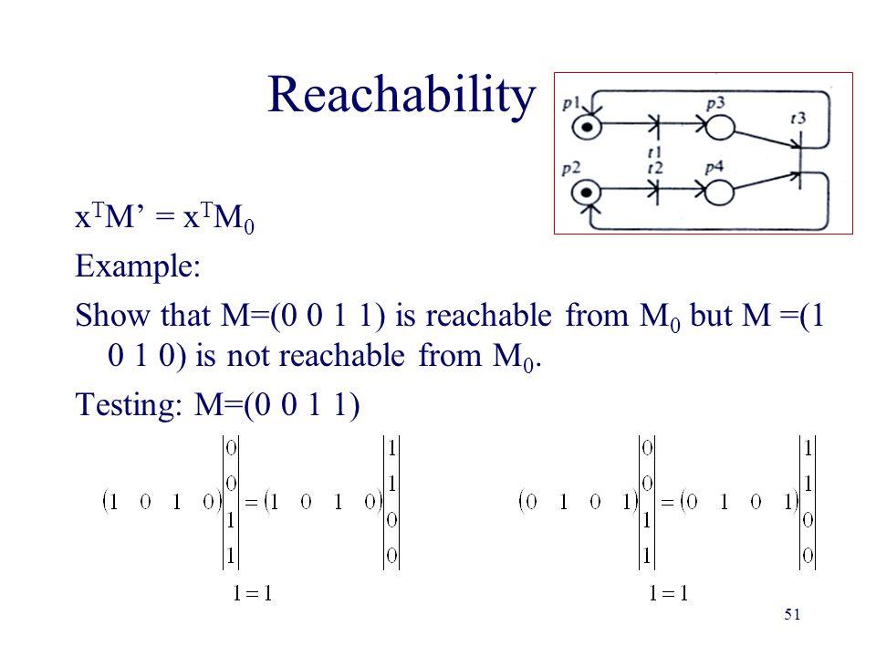 Reachability xTM' = xTM0 Example: