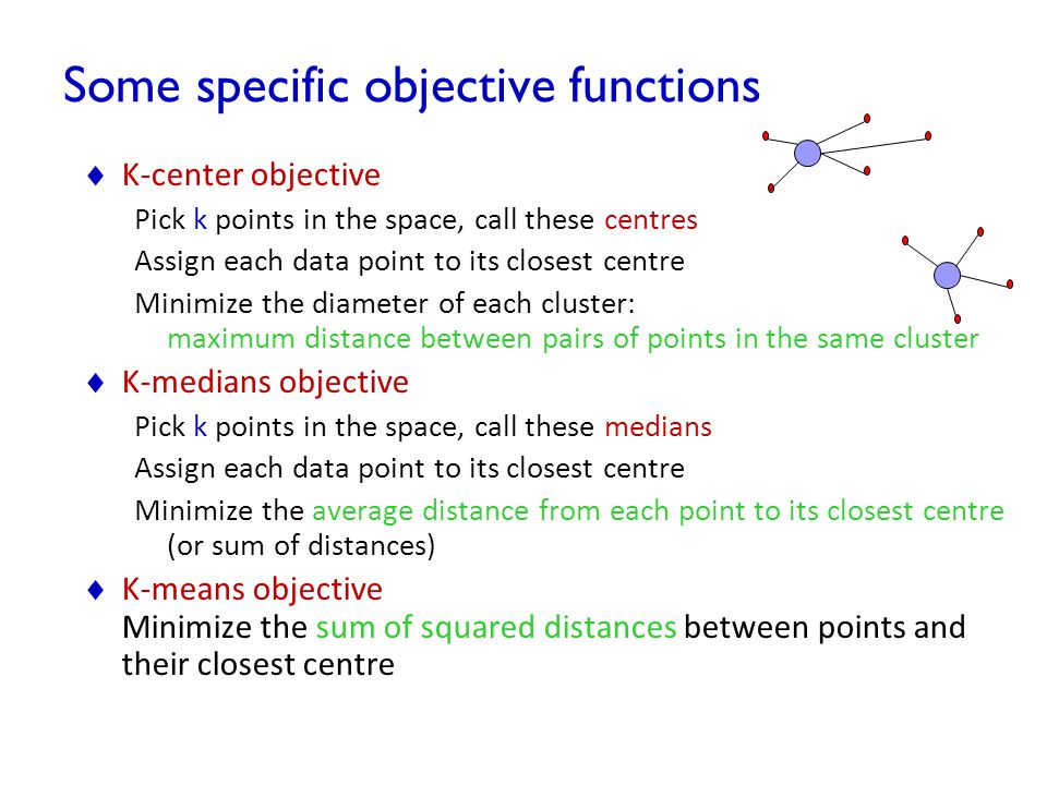 Some specific objective functions