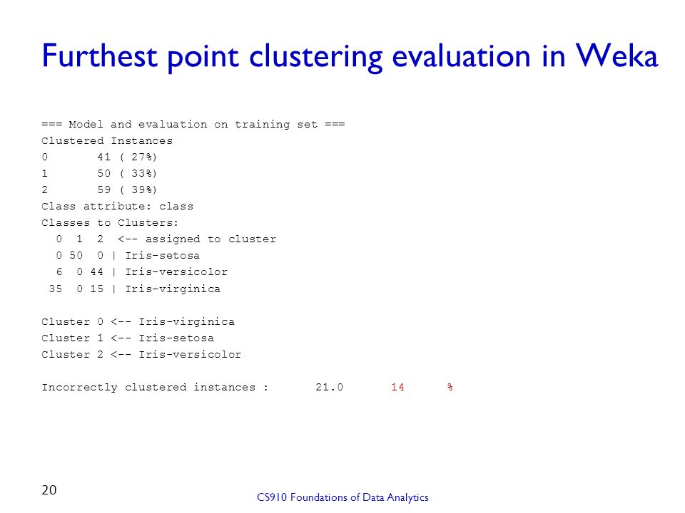 Furthest point clustering evaluation in Weka