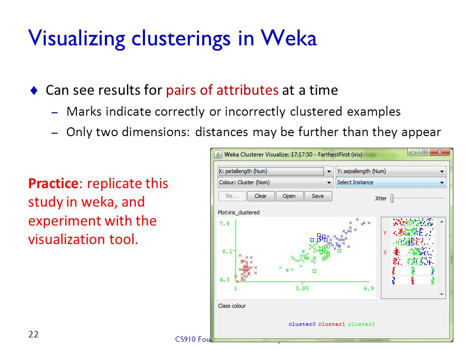 Visualizing clusterings in Weka