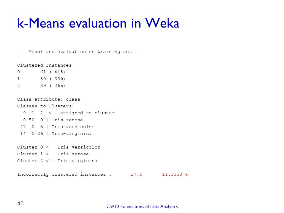 k-Means evaluation in Weka