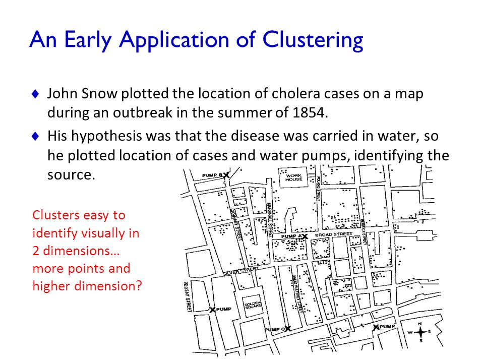 An Early Application of Clustering