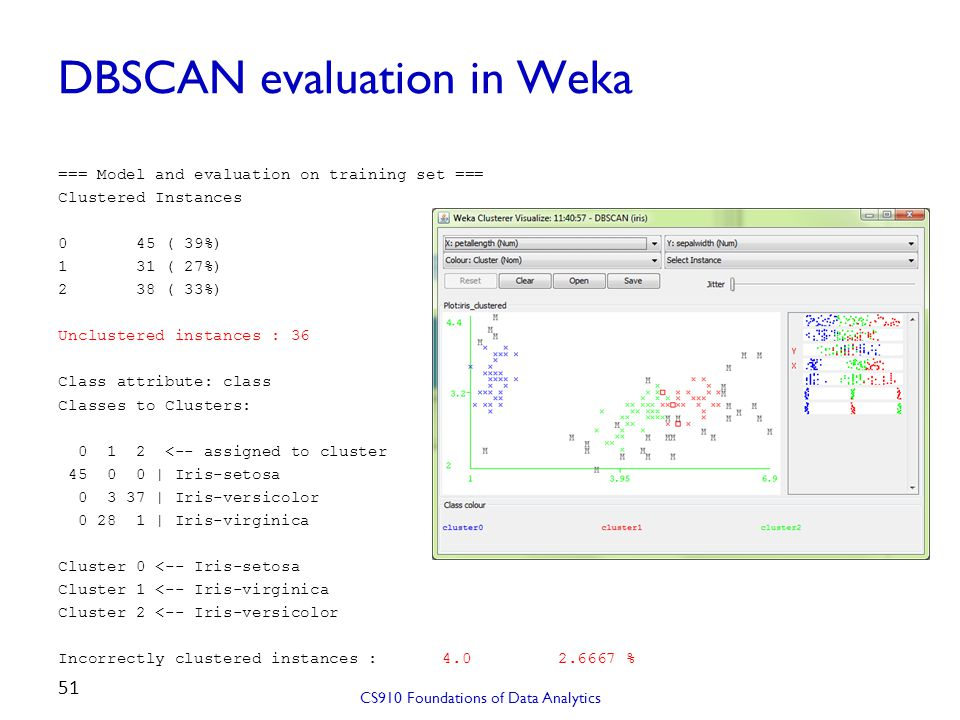 DBSCAN evaluation in Weka