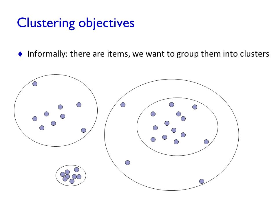 Clustering objectives