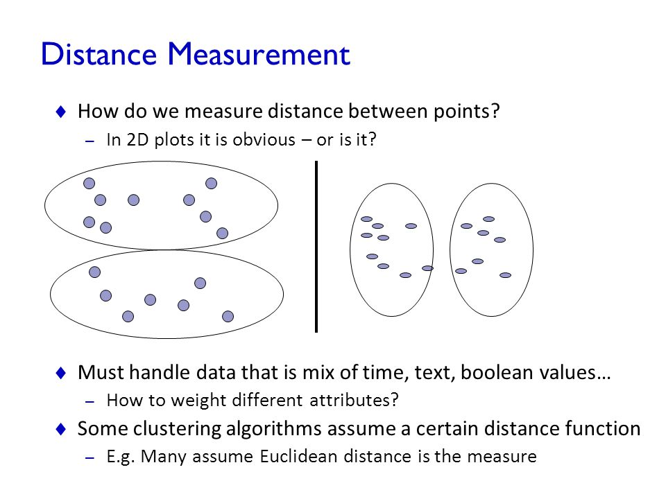 Distance Measurement How do we measure distance between points