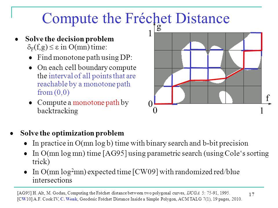 Compute the Fréchet Distance