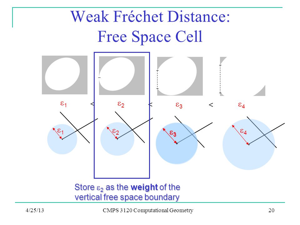 Weak Fréchet Distance: Free Space Cell