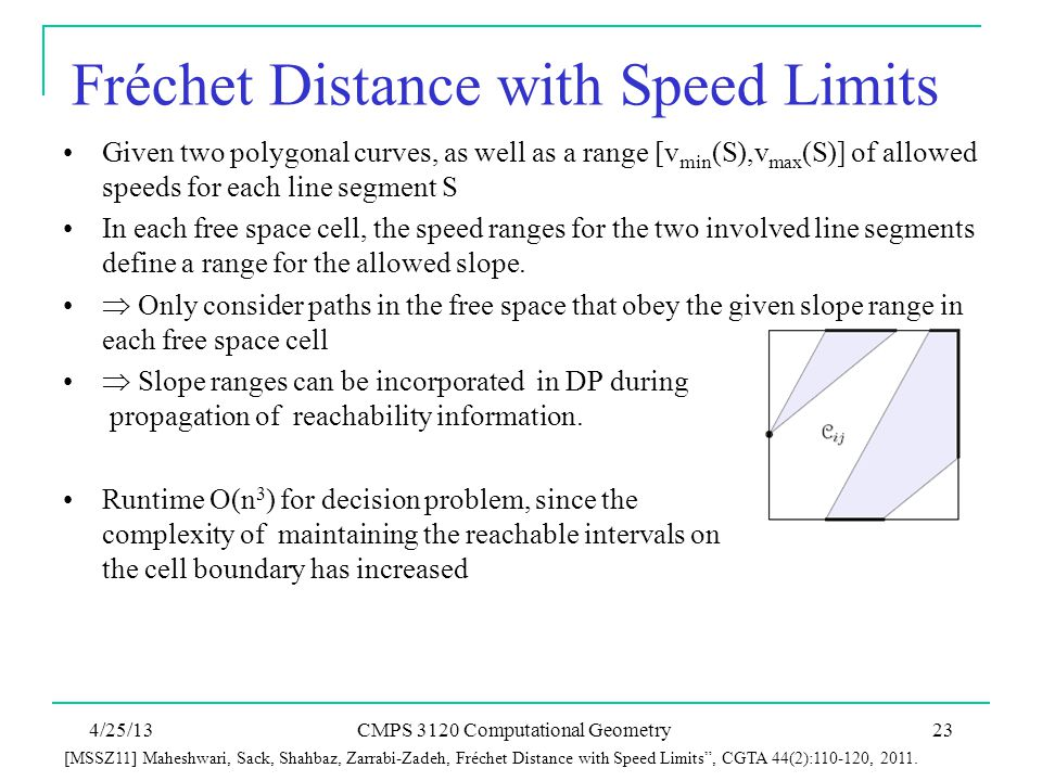 Fréchet Distance with Speed Limits
