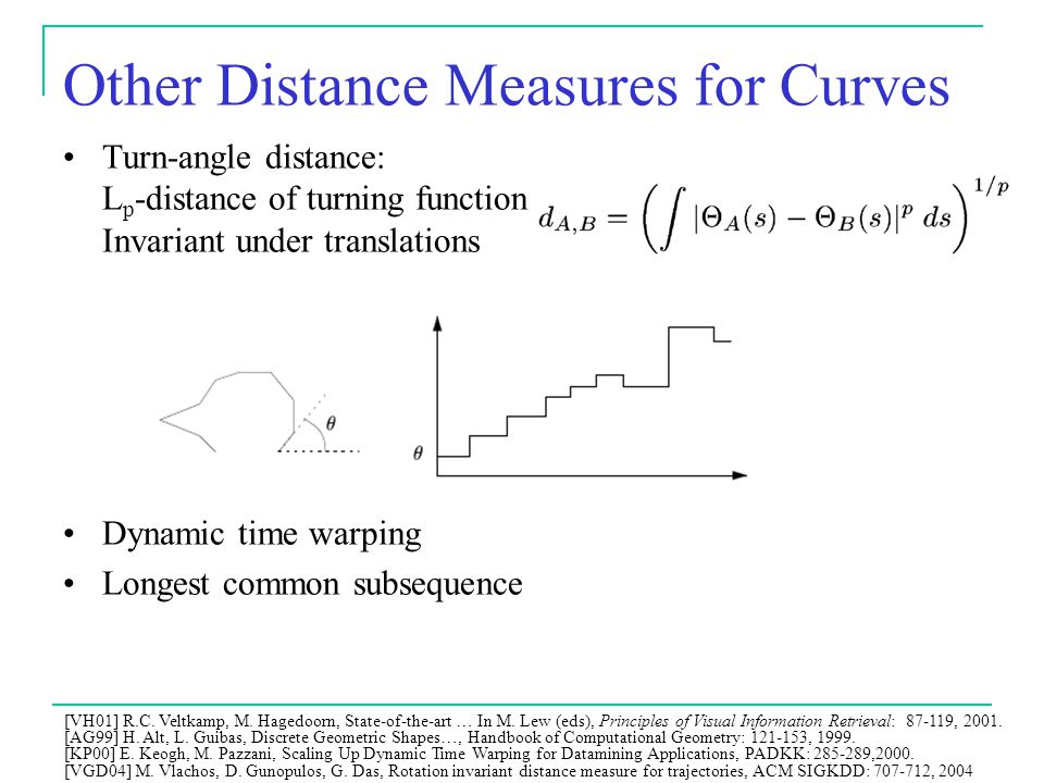 Other Distance Measures for Curves