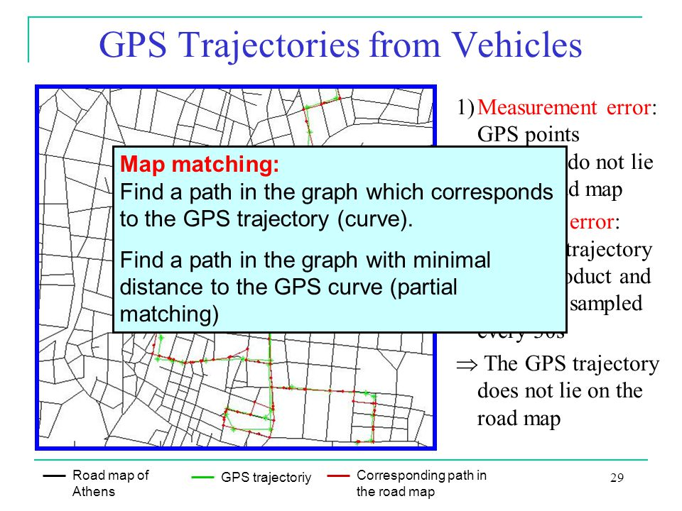 GPS Trajectories from Vehicles