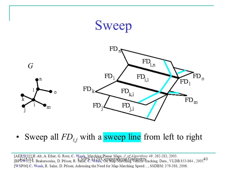 CMPS 3120 Computational Geometry