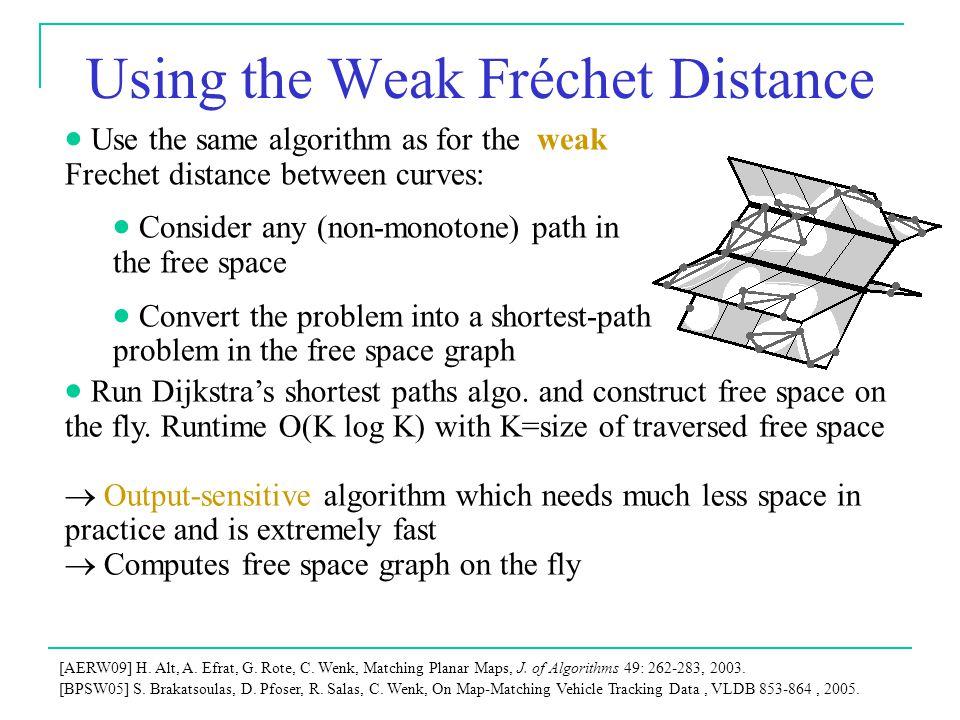 Using the Weak Fréchet Distance