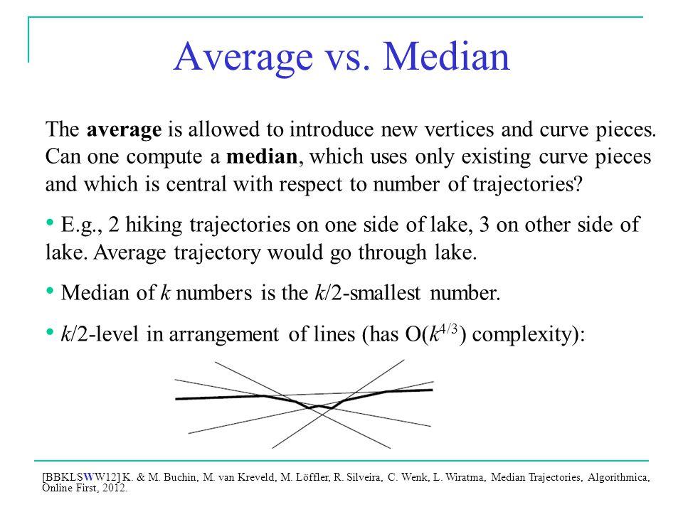 Average vs. Median