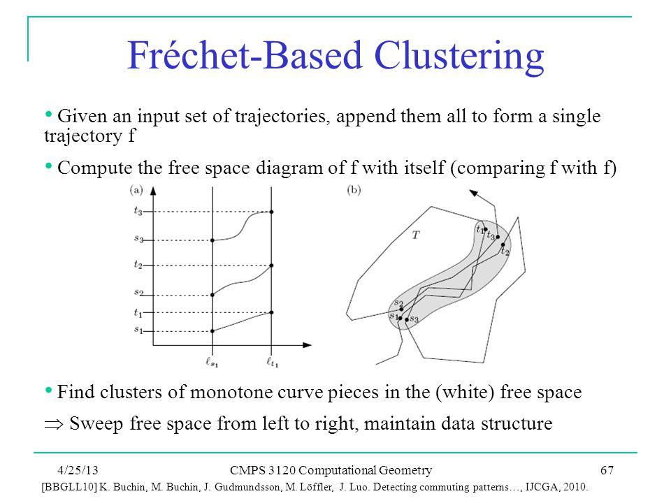 Fréchet-Based Clustering