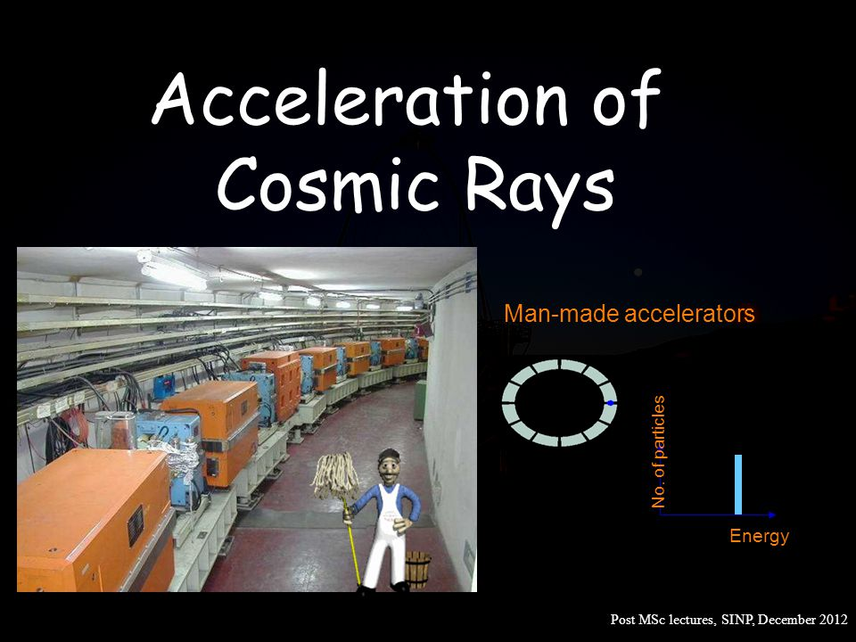 Acceleration of Cosmic Rays Man-made accelerators Energy