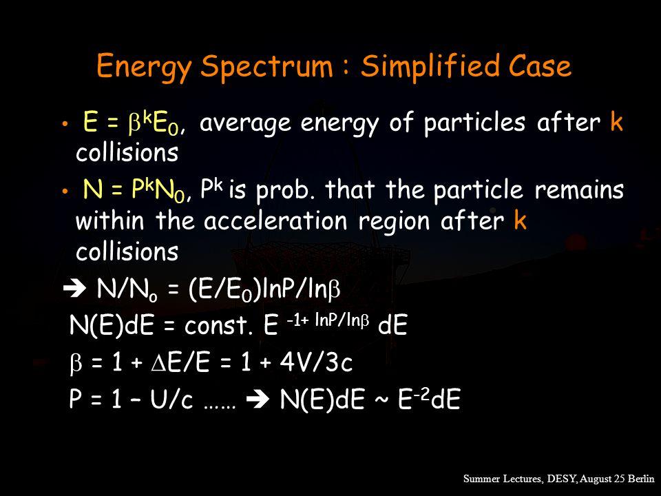 Energy Spectrum : Simplified Case
