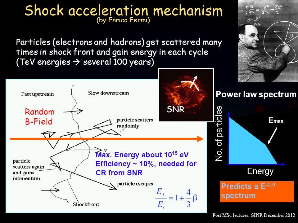 Shock acceleration mechanism (by Enrico Fermi)
