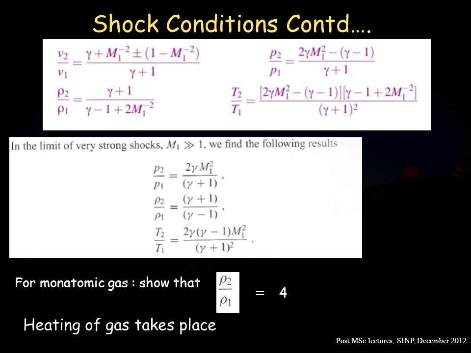 Shock Conditions Contd….