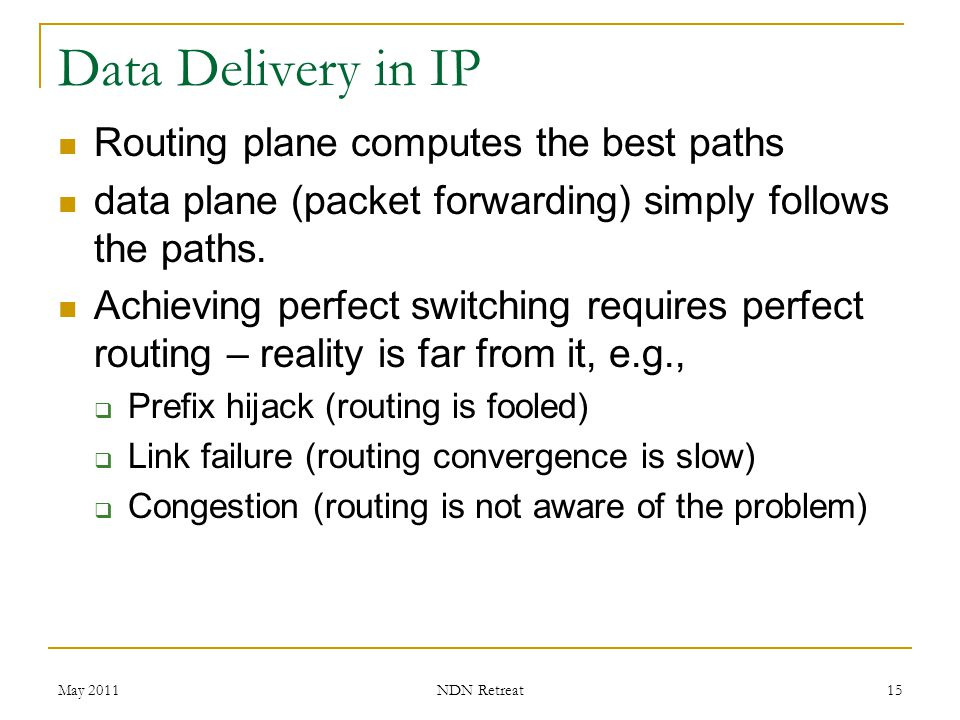 Data Delivery in IP Routing plane computes the best paths