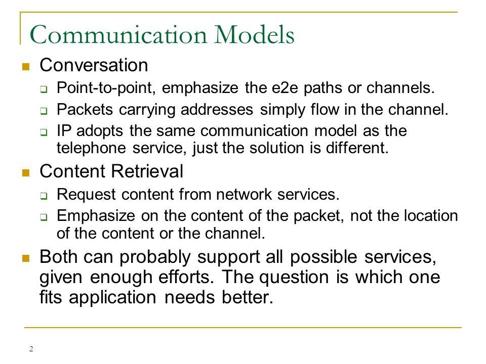 Communication Models Conversation Content Retrieval