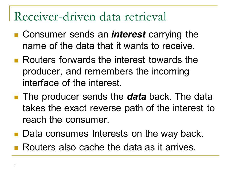 Receiver-driven data retrieval