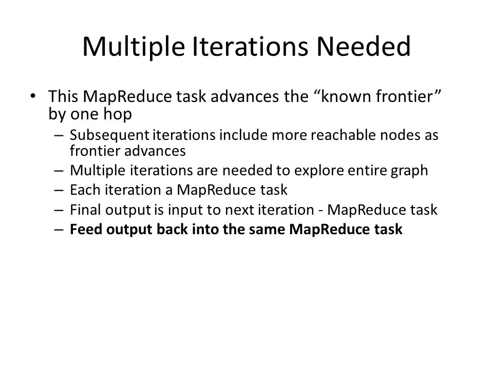 Multiple Iterations Needed