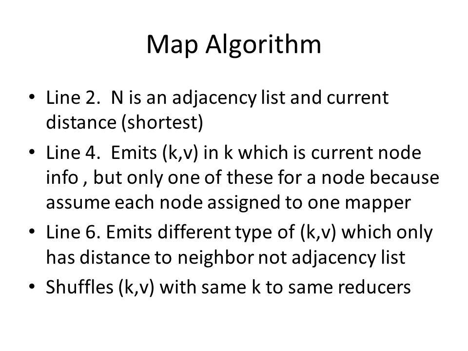 Map Algorithm Line 2. N is an adjacency list and current distance (shortest)