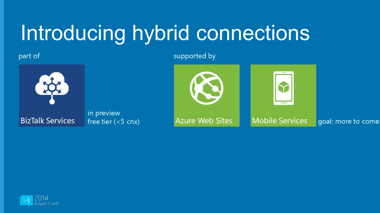 Introducing hybrid connections