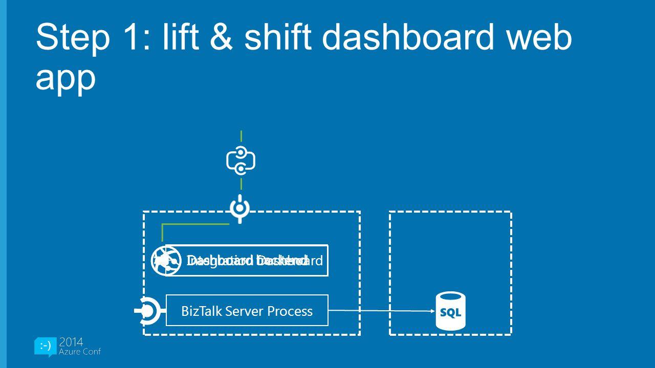 Step 1: lift & shift dashboard web app