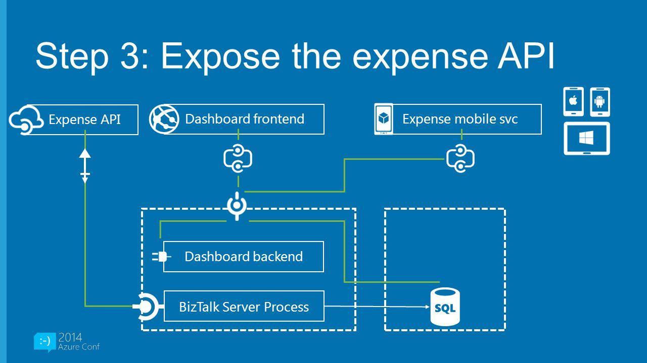 Step 3: Expose the expense API