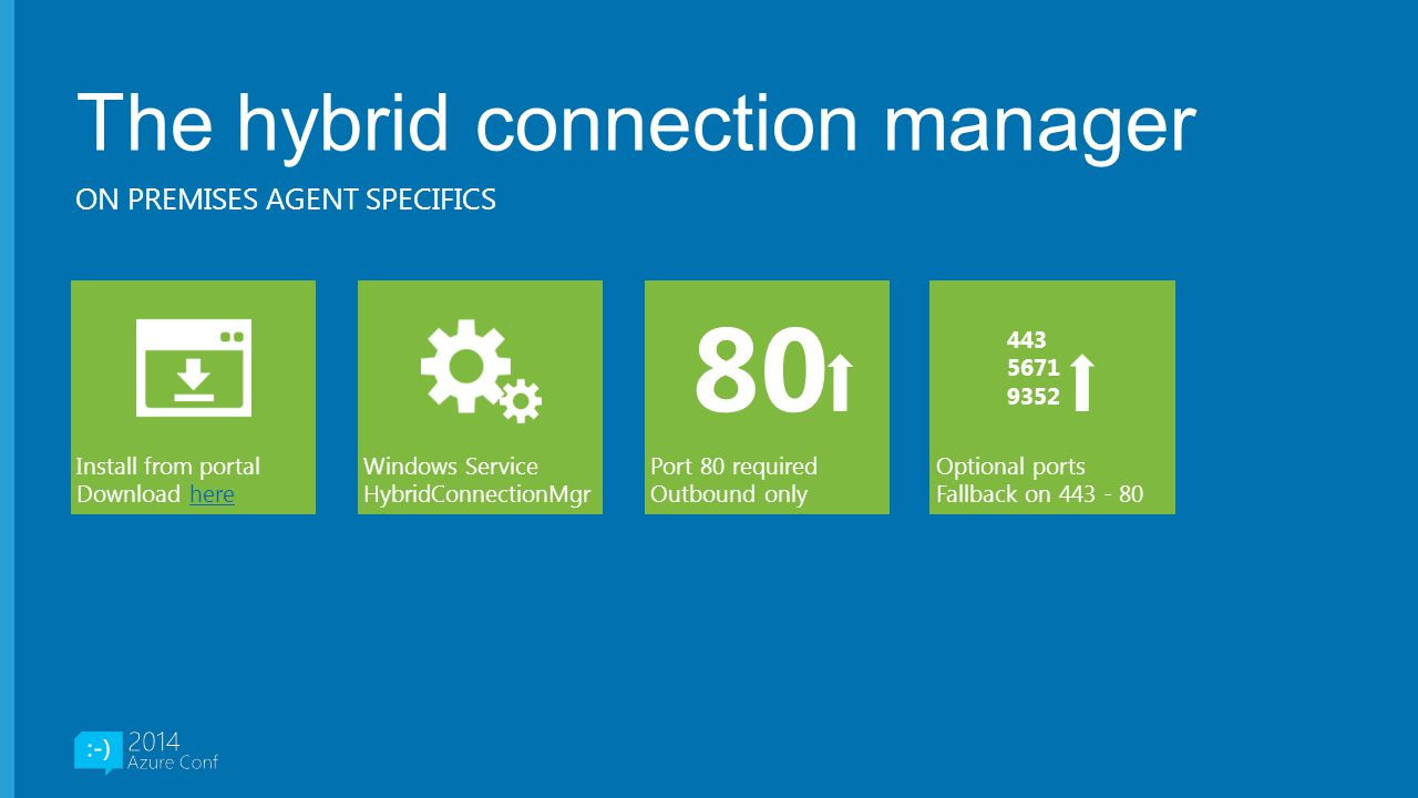 The hybrid connection manager