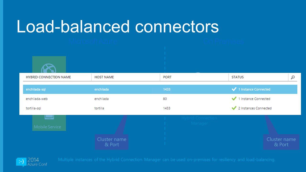 Load-balanced connectors