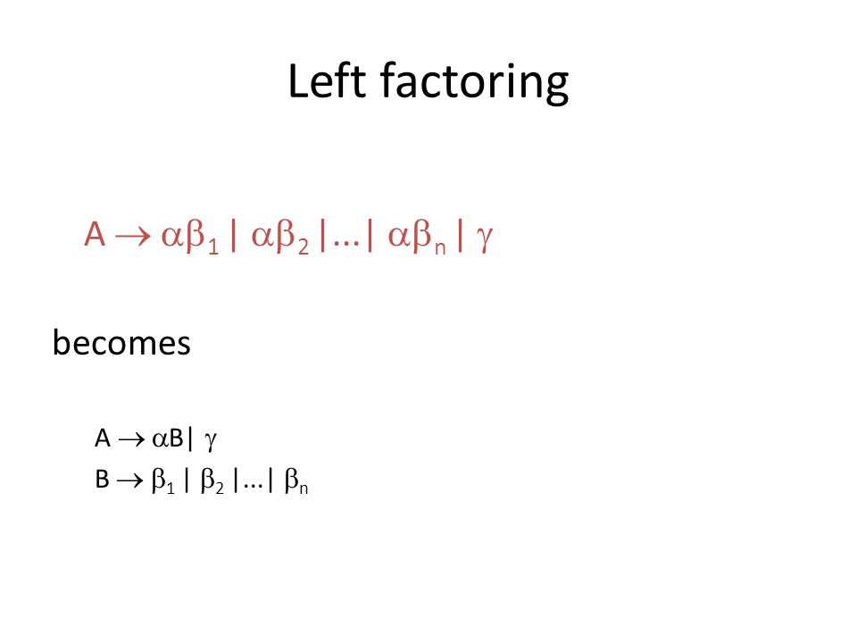 Left factoring A  1 | 2 |...| n |  becomes A  B| 