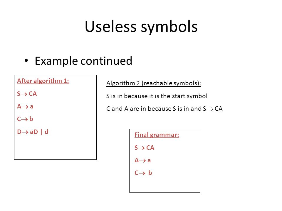 Useless symbols Example continued After algorithm 1: